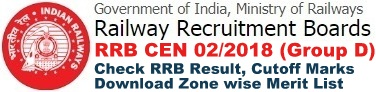 Railway RRB Group D Result Cut off Marks Merit List