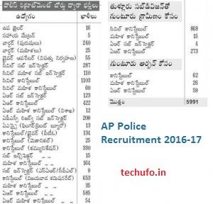 AP-Police-Recruitment-2016-300x288