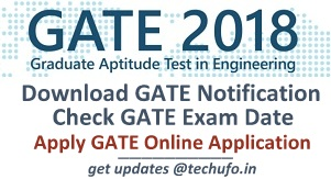 GATE Application Exam Date Notification