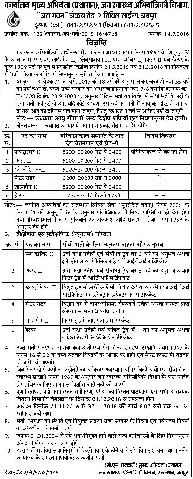 Rajasthan-PHED-Recruitment-Revised-Notification