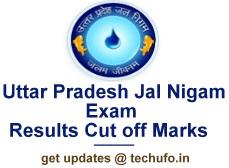Uttar Pradesh Jal Nigam Results 2017