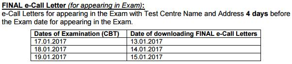 RRB NTPC 02nd Stage Exam Call Letter Download Dates
