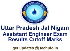 Uttar Pradesh Jal Nigam Limited UPJN AE Results