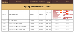 BSNL JTO Recruitment through GATE 2017