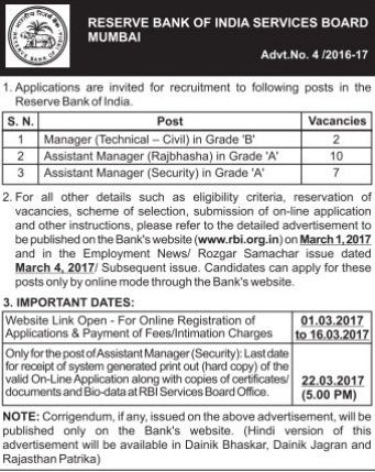 RBI Jobs Notification