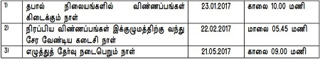 Tamil Nadu (TN) Police Constable Exam Dates