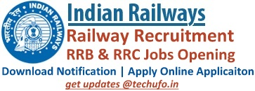 Railway Recruitment 2018 Details