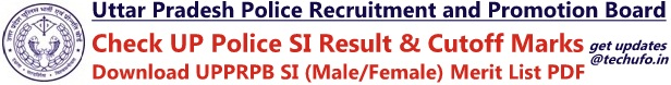 UP Police SI Result Cutoff Marks