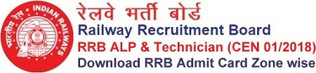 RRB ALP Technician Admit Card Download