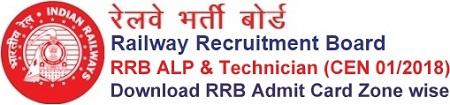 RRB ALP Technician Admit Card Download