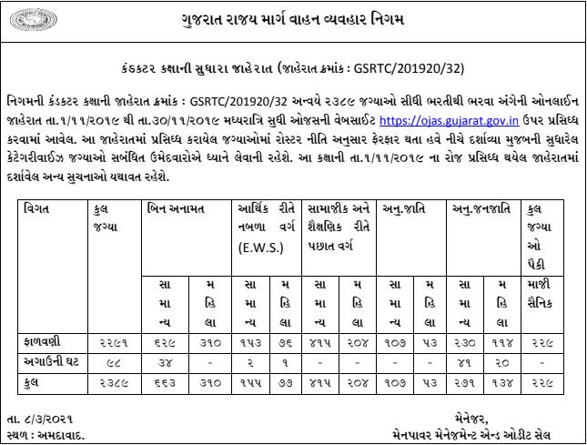Gujarat GSRTC Conductor Bharti Updated Advertisement 2019-20