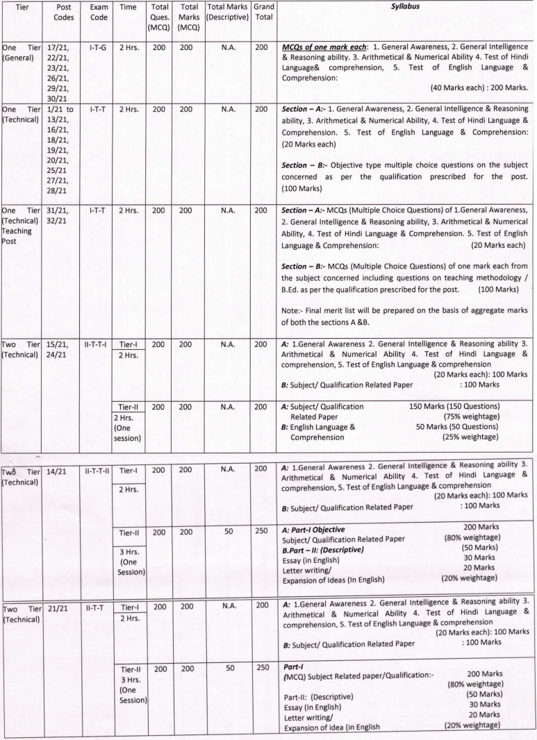 Delhi DSSSB Special Educator Primary Teacher JE PA Assistant Exam Pattern Syllabus