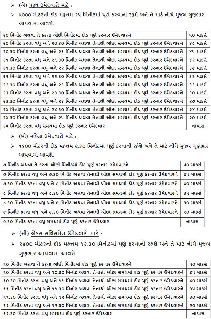 Gujarat Police PSI ASI Physical Exam Pattern