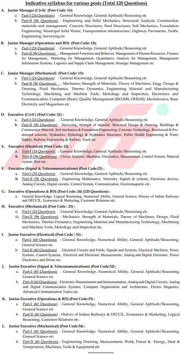 DFCCIL Exam Pattern & Syllabus