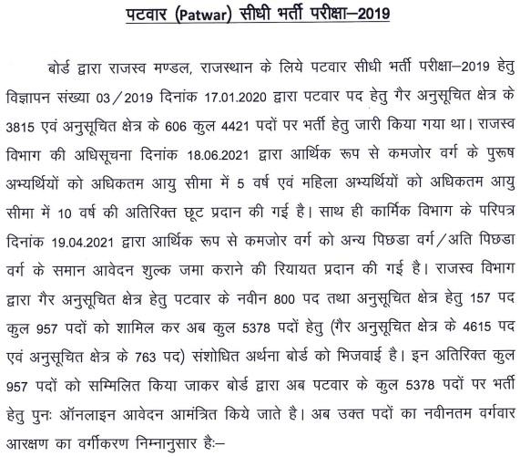 RSMSSB Rajasthan Patwari Bharti Re-opened Notice 2021
