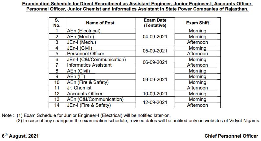 Rajasthan RVUNL Post wise Exam Schedule 2021