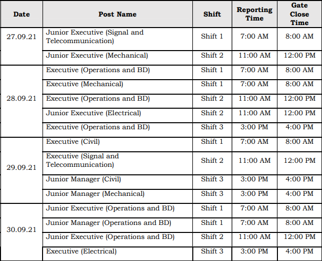 DFCCIL CBT Exam Post wise Detailed Schedule 2021